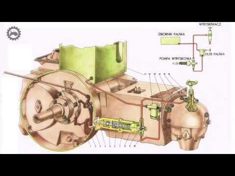LANZ BULLDOG - URSUS C-45 - budowa