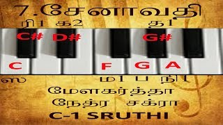 CARNATIC RAGA EXPLAIN /HOW TO PLAY KEYBOARD IN TAMIL / MUSIC CLASS IN TAMIL