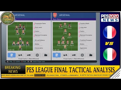 PES 2019 | PES League Finalist's Tactical Analysis - [Ettorito Vs Usmakabyle]