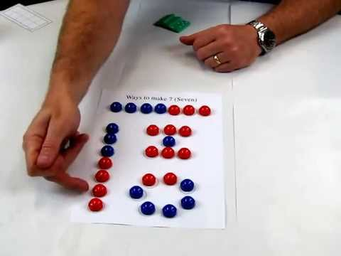 Early Years Number Concepts - Number Representations
