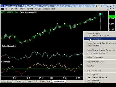 Emini Trading with Momentum Indicators – Emini-Watch com | Trading