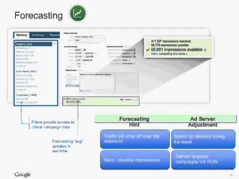 Video Advertising_ Navigating Google_S Mobile Ads Ecosystem For Publishers