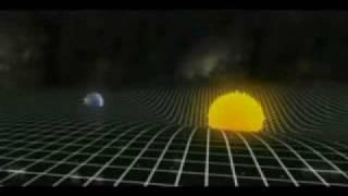 Relatividad de Einstein.