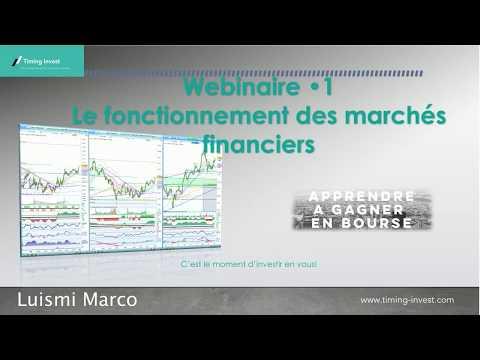 Le fonctionnement des marchés financiers