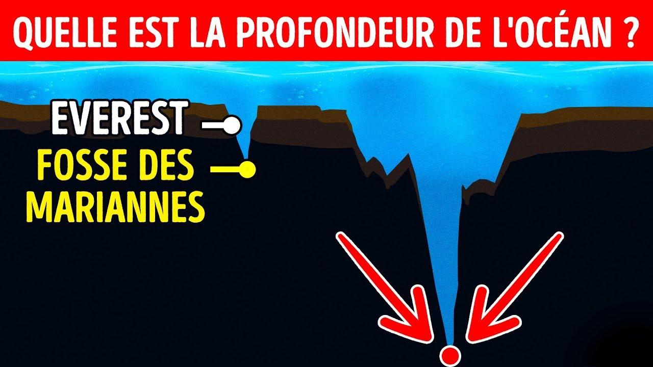 Download Quelle est en réalité la profondeur de l'océan ?