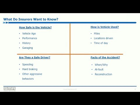 Insurance and a World of Connected Vehicles