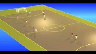 Coaching Futsal Tactics Chapter 6