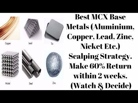 MCX Base Metals Scalping Strategy. (Must Watch Video for Traders)