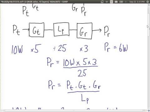 Free Space Path Loss (ITS323, Lecture 13, 2014)