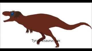 PPBA Tyrannosaurus vs Mapusaurus