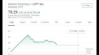 Lyft's Stock on IPO Day Pops (And Drops...)