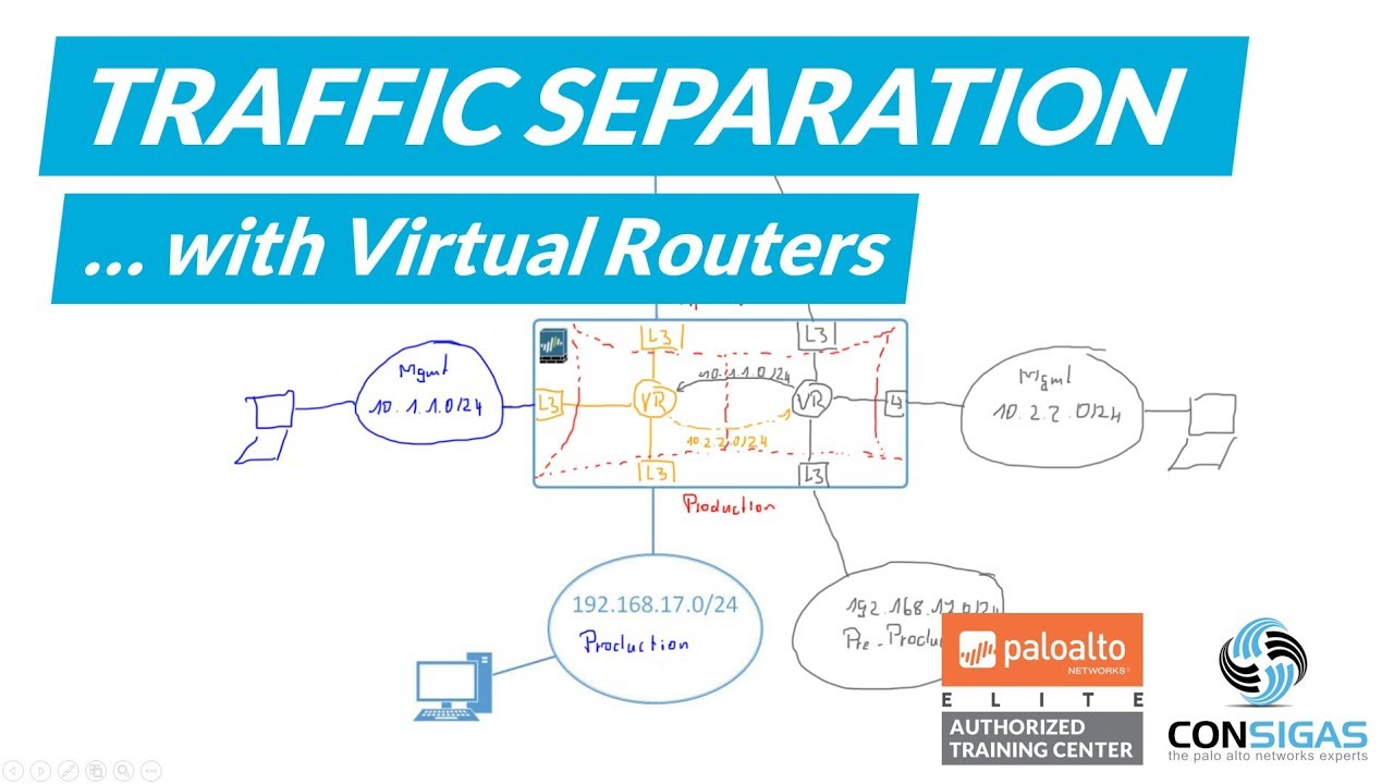 Virtual Router - Palo Alto Networks FireWall Concepts Training Series