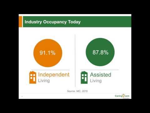Senior Living Sales: 100% Occupancy or Bust