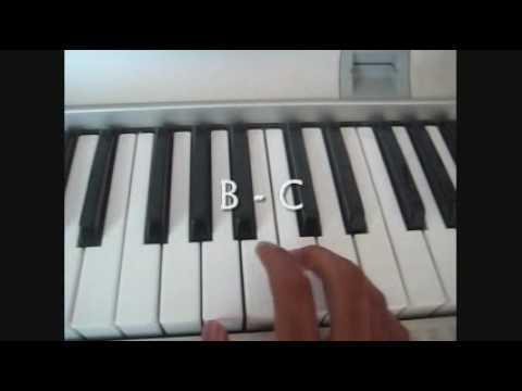 How to Play Bella's Lullaby on Piano