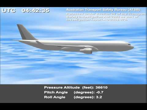 ATSB animation of Airbus A330 in-flight upset