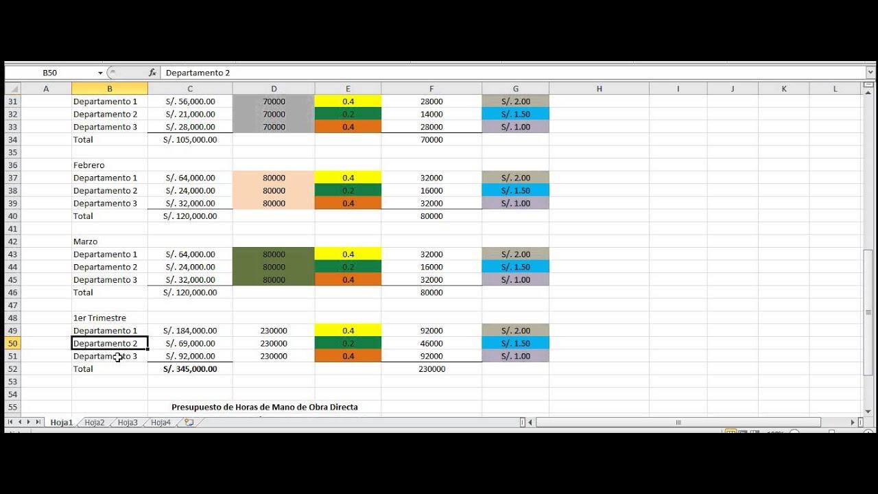 Presupuesto de mano de obra directa youtube - Como hacer presupuesto de obra ...