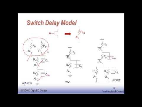Combinational CMOS Circuits