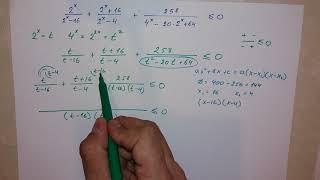 ЕГЭ математика. Профиль. Задание 15. Показательные неравенства.