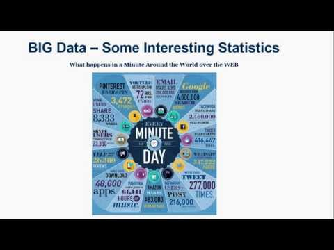 Big Data Hadoop - What it is and what it does - An overview by an Industry Expert