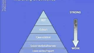 What is Systematic Reviews by Helen Worthington