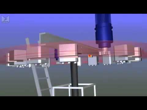 Alternative energy sources-wind Turbines: How do they work