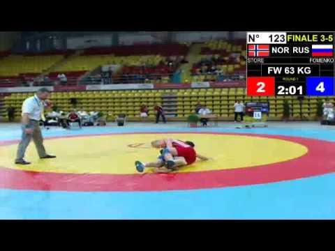 Final EJWC Skopje 2013 FW 63KG 05.07.13 3th Place And 5th Place