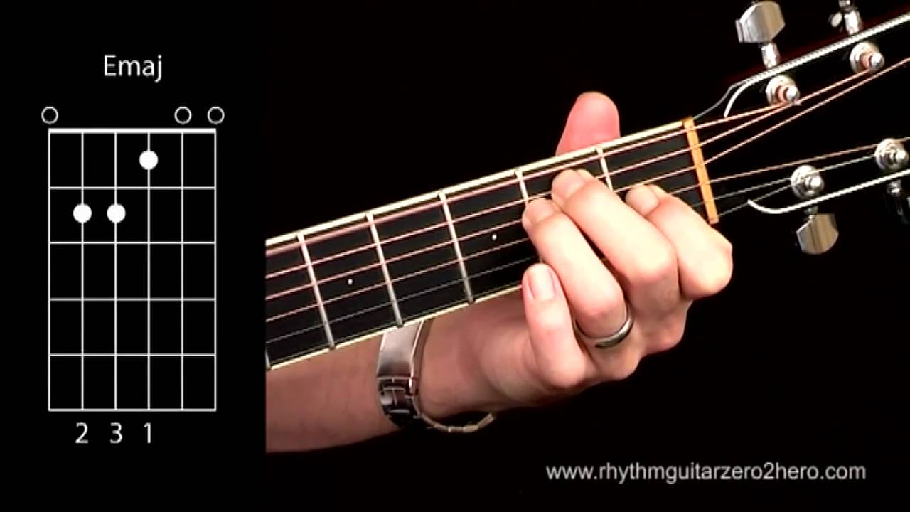 Acoustic Guitar Chords Learn To Play E Major Youtube