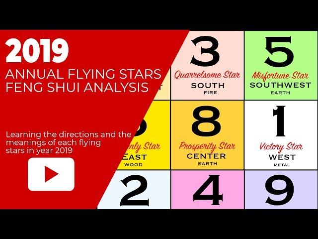 Feng Shui Beginner - YouTube Gaming