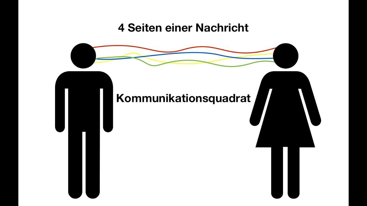 die vier seiten einer nachricht schulz von thun youtube - Kommunikationsquadrat Beispiel