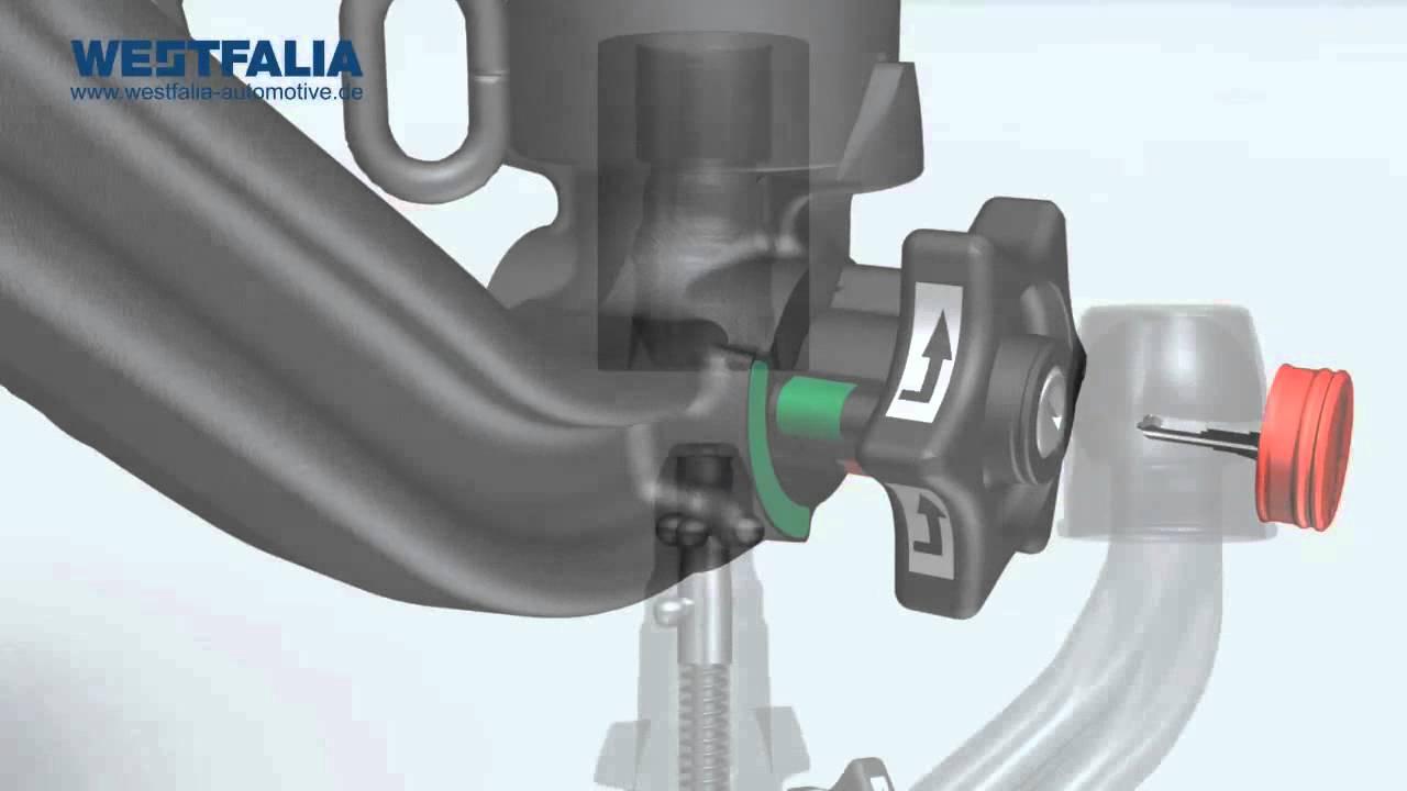 Westfalia Automotive A40v Youtube