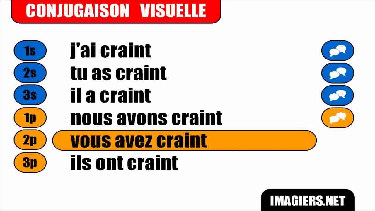 Conjugaison Indicatif Passe Compose Verbe Craindre Youtube