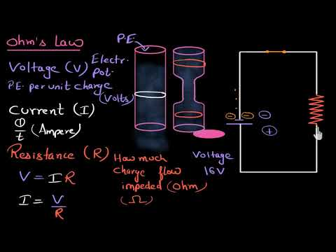 Introduction to circuits and Ohm's law (Hindi)