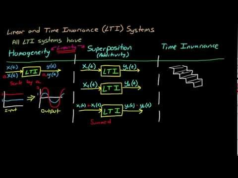 Control Systems Lectures - LTI Systems