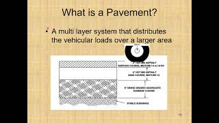 2. History and Various Types of Pavements==
