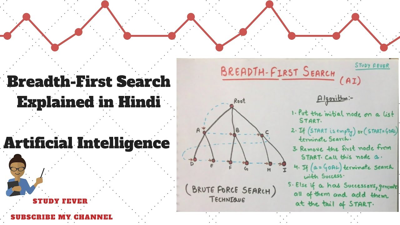 Breadth First Search (BFS) || Artificial Intelligence || Study Fever