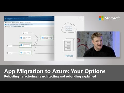 Cloud Migration Strategies—Assess, Plan, Migrate & Manage