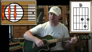 You've Got To Hide Your Love Away - The Beatles - Guitar Lesson