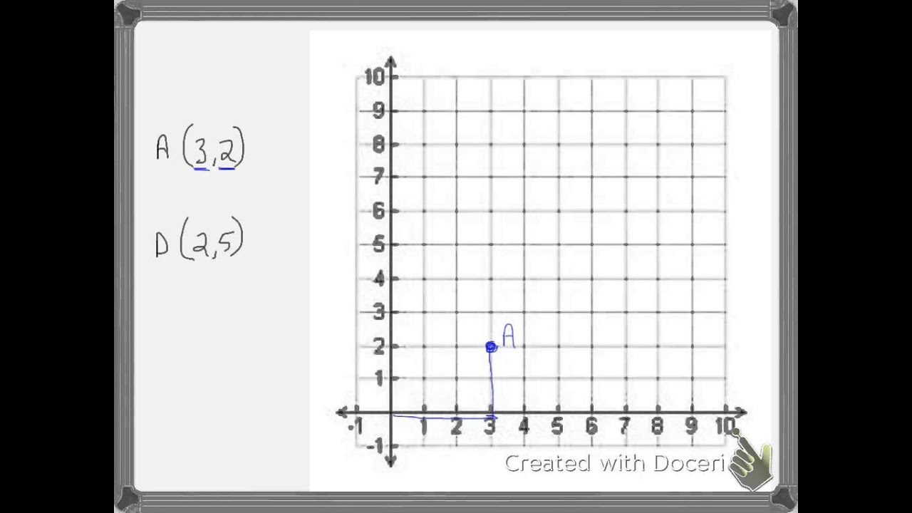 small resolution of Plot Points on a Coordinate Plane (6th Grade) - YouTube