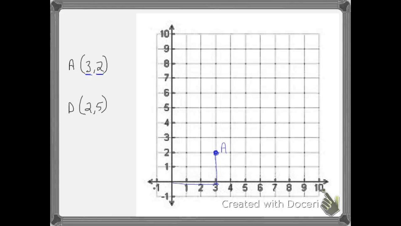 medium resolution of Plot Points on a Coordinate Plane (6th Grade) - YouTube