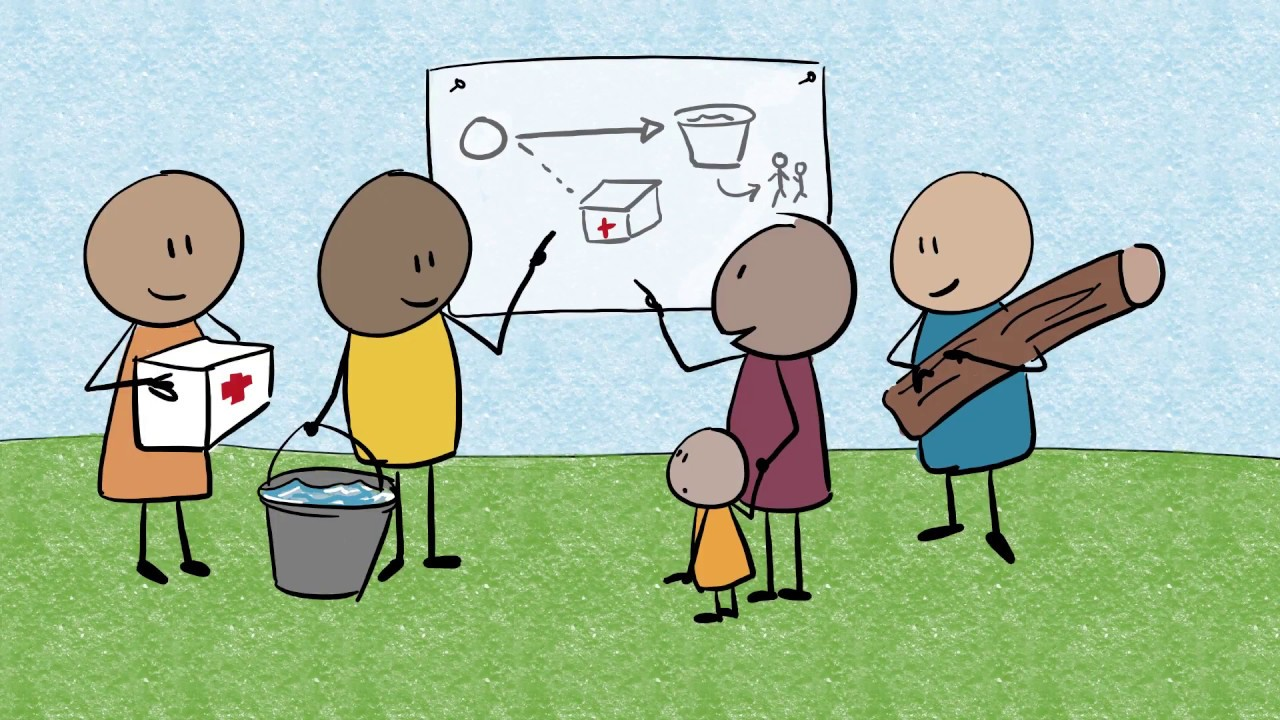 مفهوم المجتمع المحلي -أهمية إشراك المجتمع المحلي خلال الأزمات الانسانية - YouTube