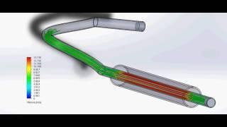 Simulation 3D du comportement des flux dans le réacteur PANTONE