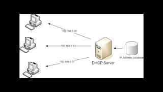 Настройка DHCP сервера на Windows Server 2012 R2 (VirtualBox)