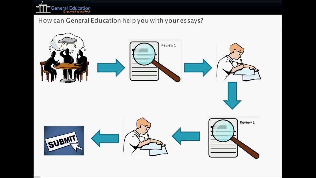 Mba essay editing service number
