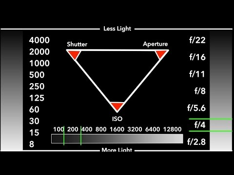Understanding Exposure: The Exposure Triangle with Mark Wallace