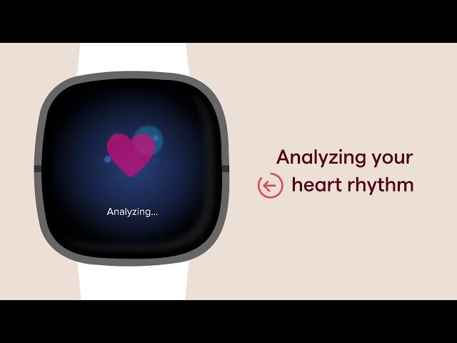 Take a Heart Rhythm Assessment