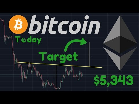 Bitcoin PATTERN & Target | Ethereum Technical Analysis, ETH Breakout??