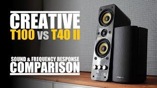 creative T100  vs  Creative T40 Series 2     Sound & Frequency Response Comparison