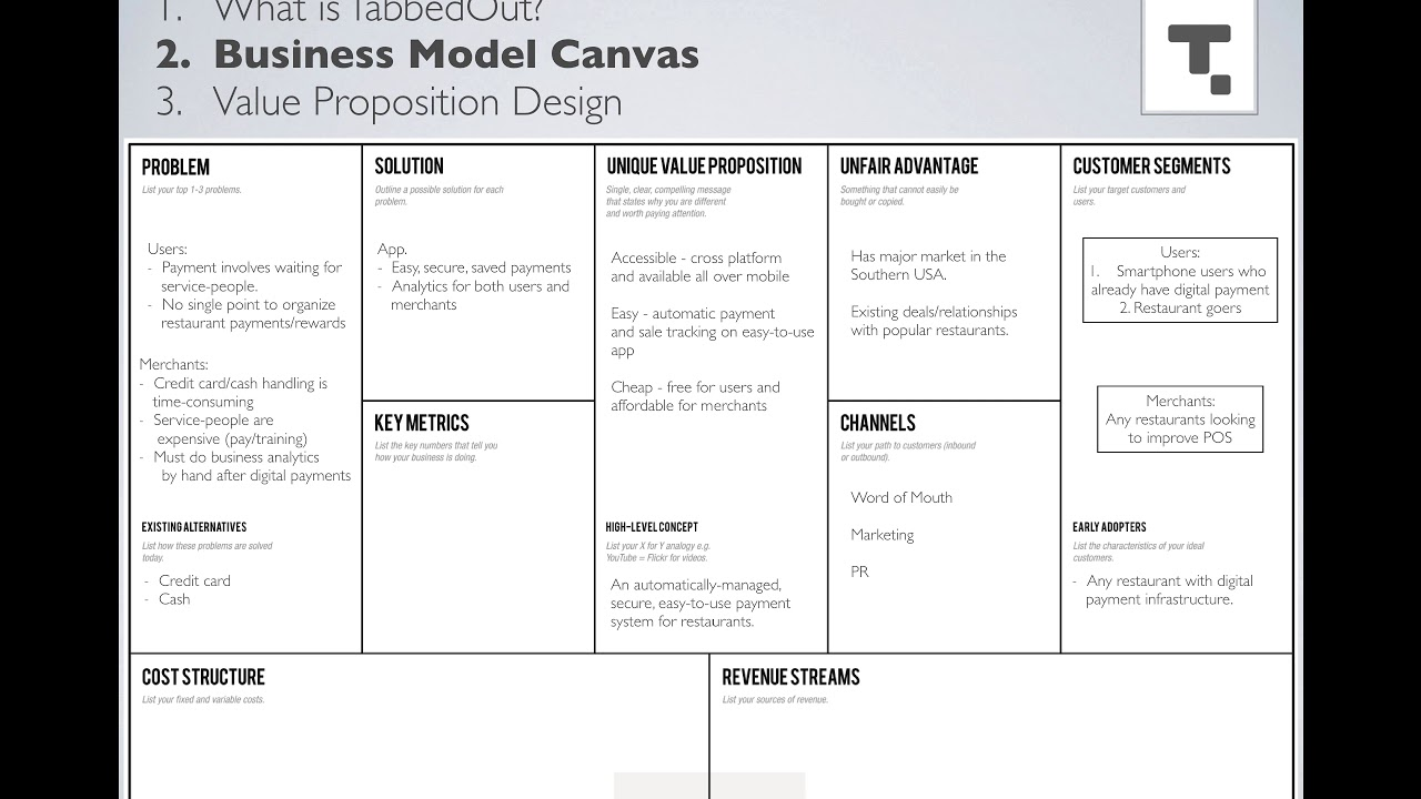 Tabbedout Business Model Analysis Youtube