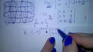 Метод окаймляющих миноров. Найти ранг матрицы. Пример