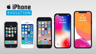 Evolution of the iPhone (Animation)